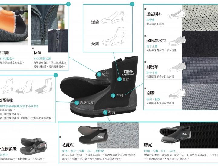 關於防滑鞋/潛水鞋